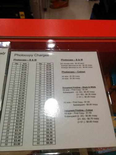 コダックの出力料金表