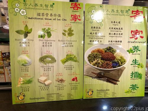 Thunder Tea Rice(擂茶饭)の具材説明