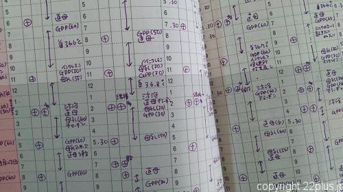 森永乳業の育児日記、記録の様子