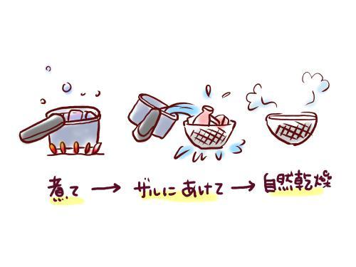 煮沸消毒の手順